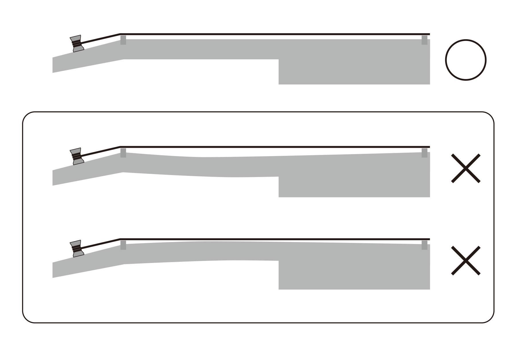 Qactus カクタス 3つの機能 ギターの状態を判断